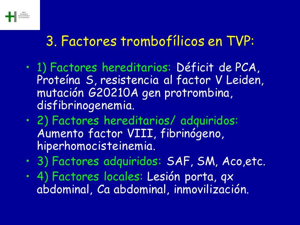 3. Factores trombofílicos en TVP: 1) Factores hereditarios: Déficit de PCA, Proteína S, resistencia al factor V Leiden, mutación G20210A gen protrombi