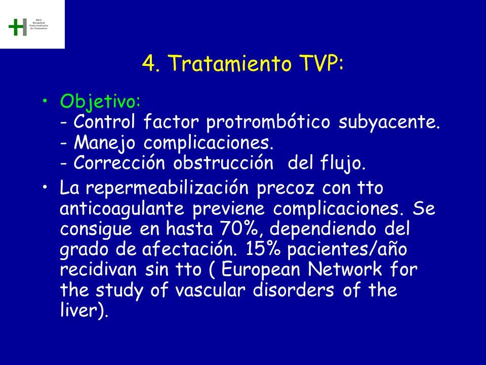 4. Tratamiento TVP: Objetivo: - Control factor protrombótico subyacente. - Manejo complicaciones. - Corrección obstrucción del flujo. La repermeabiliz