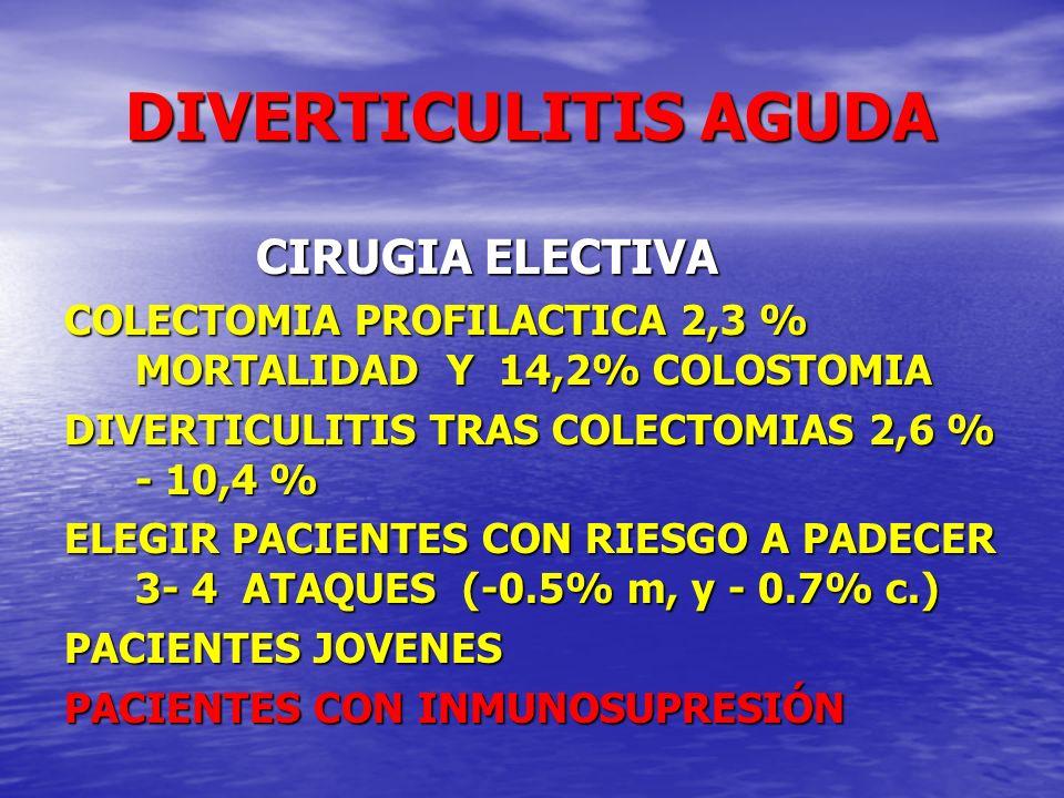 DIVERTICULITIS AGUDA DIVERTICULITIS AGUDA CIRUGIA ELECTIVA CIRUGIA ELECTIVA COLECTOMIA PROFILACTICA 2,3 % MORTALIDAD Y 14,2% COLOSTOMIA DIVERTICULITIS