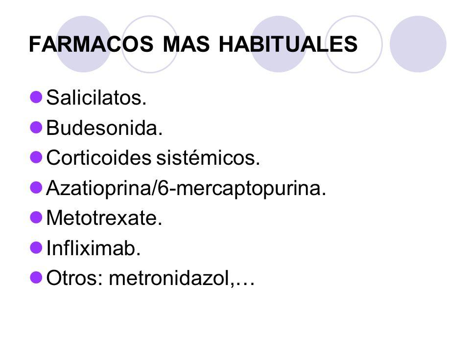 FARMACOS MAS HABITUALES Salicilatos. Budesonida. Corticoides sistémicos. Azatioprina/6-mercaptopurina. Metotrexate. Infliximab. Otros: metronidazol,…