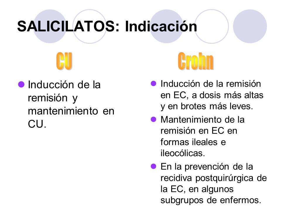 SALICILATOS: Indicación Inducción de la remisión y mantenimiento en CU. Inducción de la remisión en EC, a dosis más altas y en brotes más leves. Mante