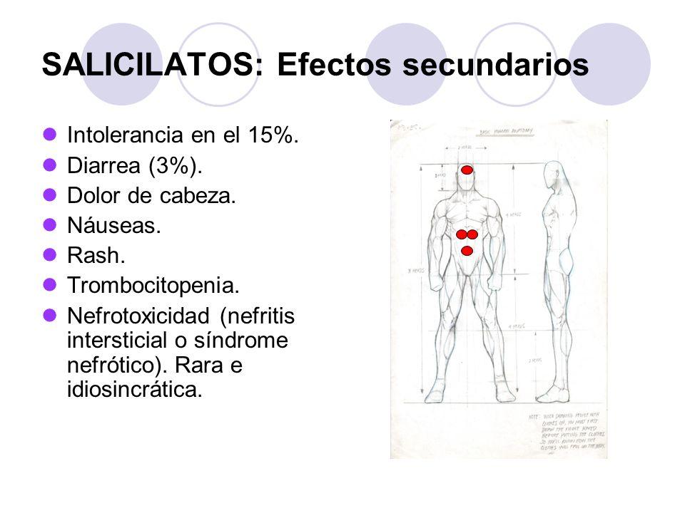 SALICILATOS: Efectos secundarios Intolerancia en el 15%. Diarrea (3%). Dolor de cabeza. Náuseas. Rash. Trombocitopenia. Nefrotoxicidad (nefritis inter