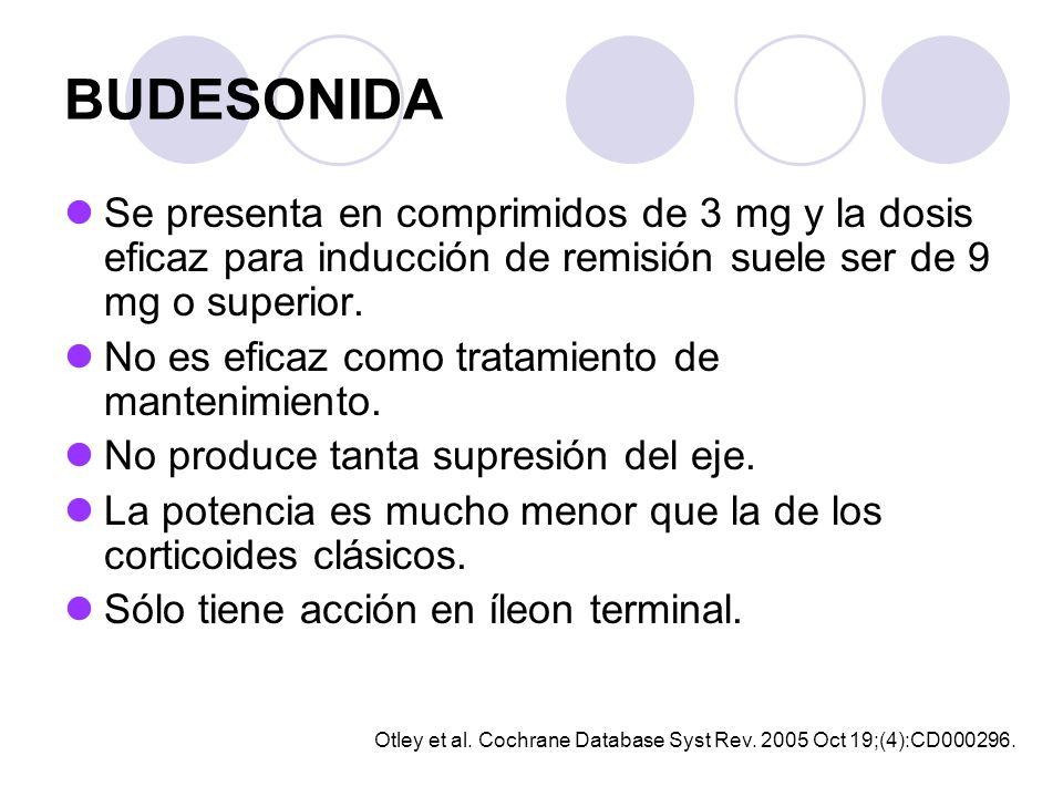 BUDESONIDA Se presenta en comprimidos de 3 mg y la dosis eficaz para inducción de remisión suele ser de 9 mg o superior. No es eficaz como tratamiento