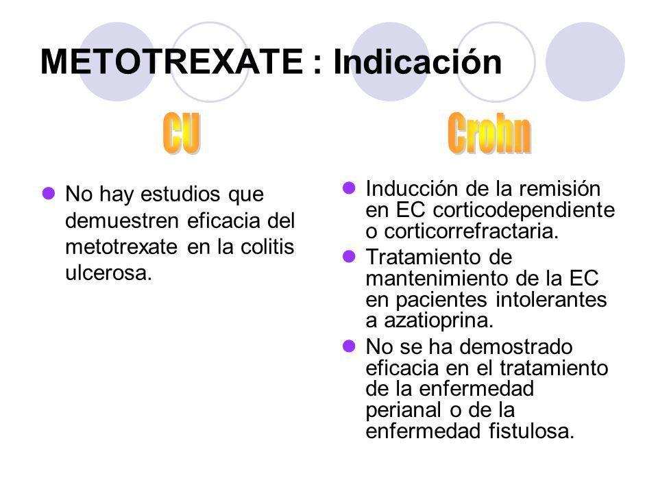 METOTREXATE : Indicación No hay estudios que demuestren eficacia del metotrexate en la colitis ulcerosa. Inducción de la remisión en EC corticodependi