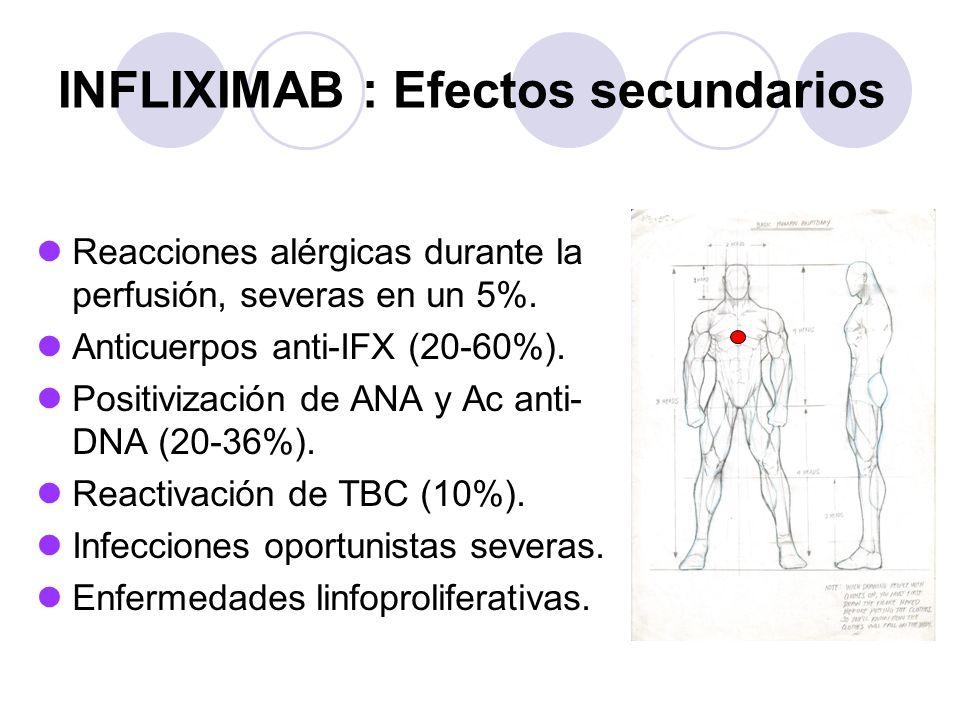 INFLIXIMAB : Efectos secundarios Reacciones alérgicas durante la perfusión, severas en un 5%. Anticuerpos anti-IFX (20-60%). Positivización de ANA y A