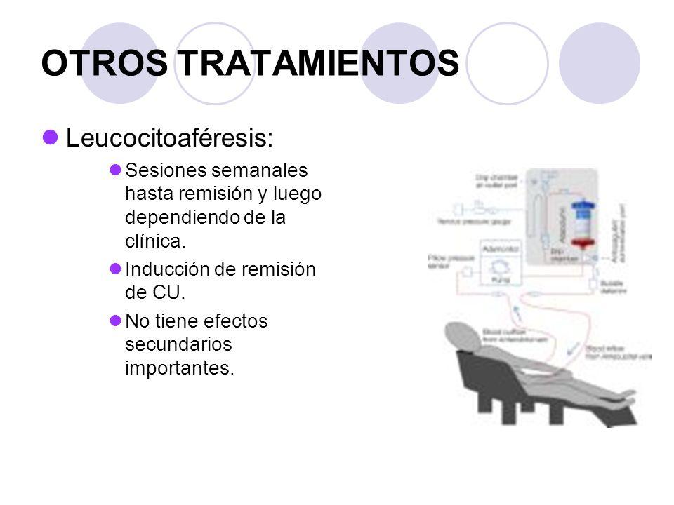 OTROS TRATAMIENTOS Leucocitoaféresis: Sesiones semanales hasta remisión y luego dependiendo de la clínica. Inducción de remisión de CU. No tiene efect