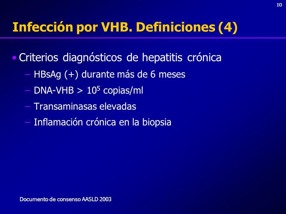 10 Infección por VHB. Definiciones (4) Criterios diagnósticos de hepatitis crónica –HBsAg (+) durante más de 6 meses –DNA-VHB > 10 5 copias/ml –Transa