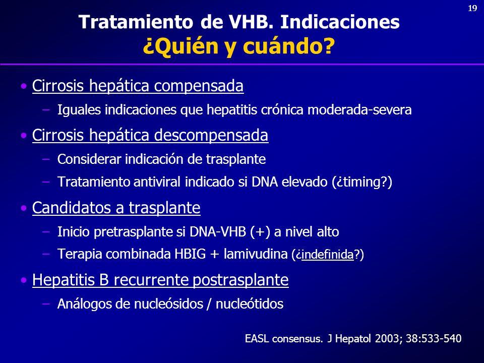 19 Tratamiento de VHB. Indicaciones ¿Quién y cuándo? Cirrosis hepática compensada –Iguales indicaciones que hepatitis crónica moderada-severa Cirrosis