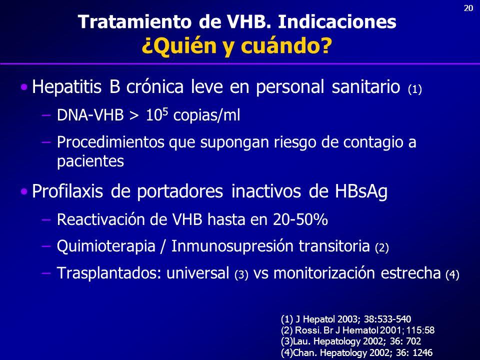 20 Tratamiento de VHB. Indicaciones ¿Quién y cuándo? Hepatitis B crónica leve en personal sanitario (1) –DNA-VHB > 10 5 copias/ml –Procedimientos que