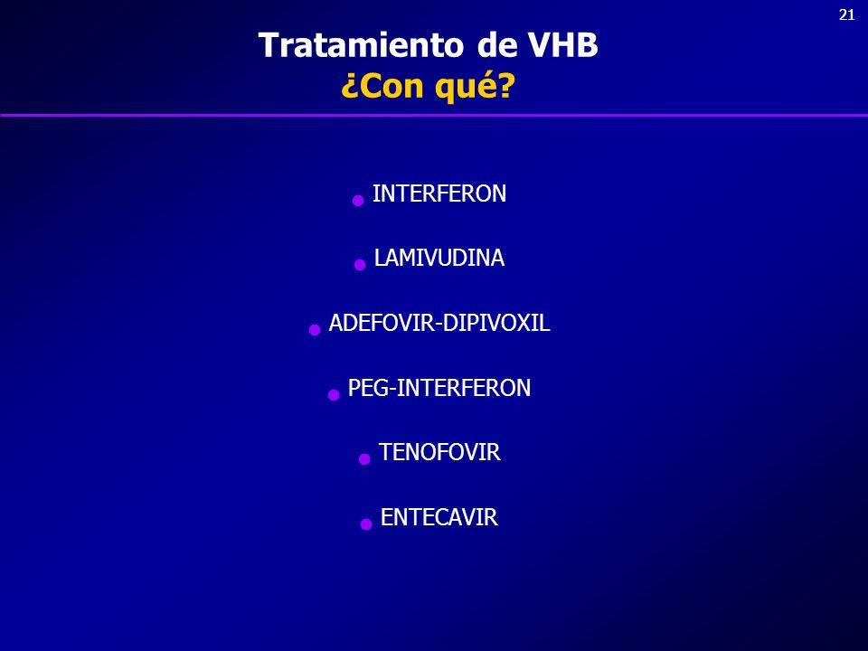 21 Tratamiento de VHB ¿Con qué? INTERFERON LAMIVUDINA ADEFOVIR-DIPIVOXIL PEG-INTERFERON TENOFOVIR ENTECAVIR