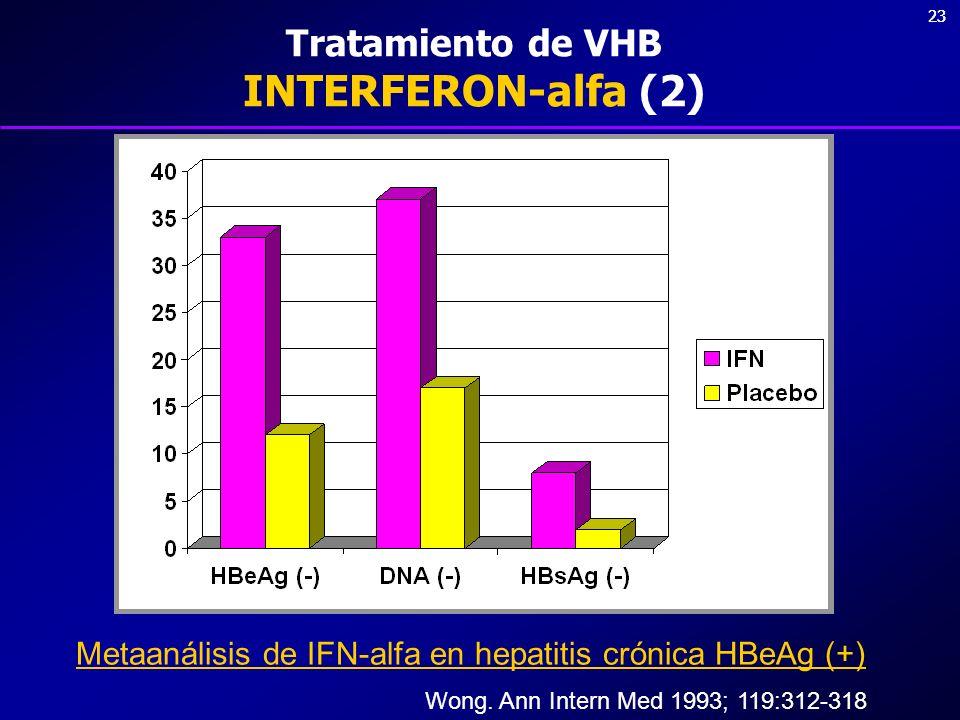 23 Tratamiento de VHB INTERFERON-alfa (2) Metaanálisis de IFN-alfa en hepatitis crónica HBeAg (+) Wong. Ann Intern Med 1993; 119:312-318