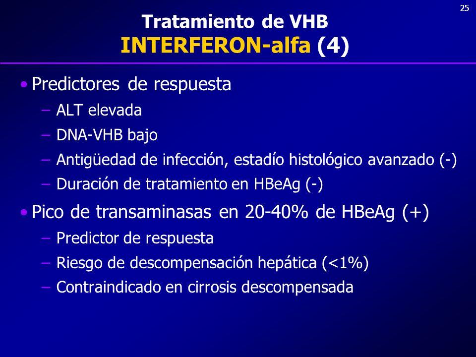 25 Tratamiento de VHB INTERFERON-alfa (4) Predictores de respuesta –ALT elevada –DNA-VHB bajo –Antigüedad de infección, estadío histológico avanzado (