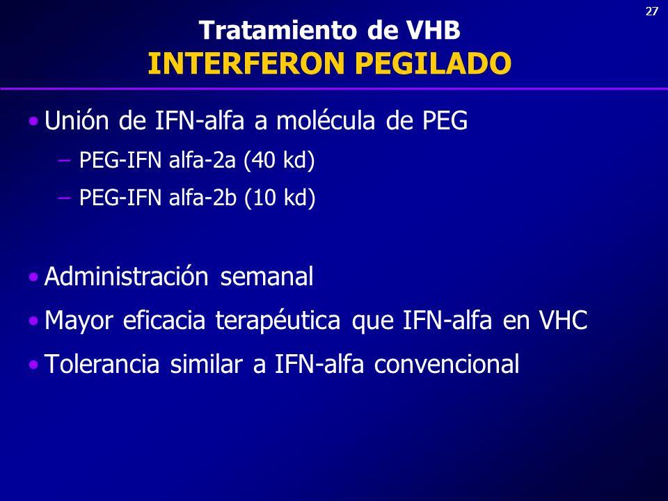 27 Tratamiento de VHB INTERFERON PEGILADO Unión de IFN-alfa a molécula de PEG –PEG-IFN alfa-2a (40 kd) –PEG-IFN alfa-2b (10 kd) Administración semanal