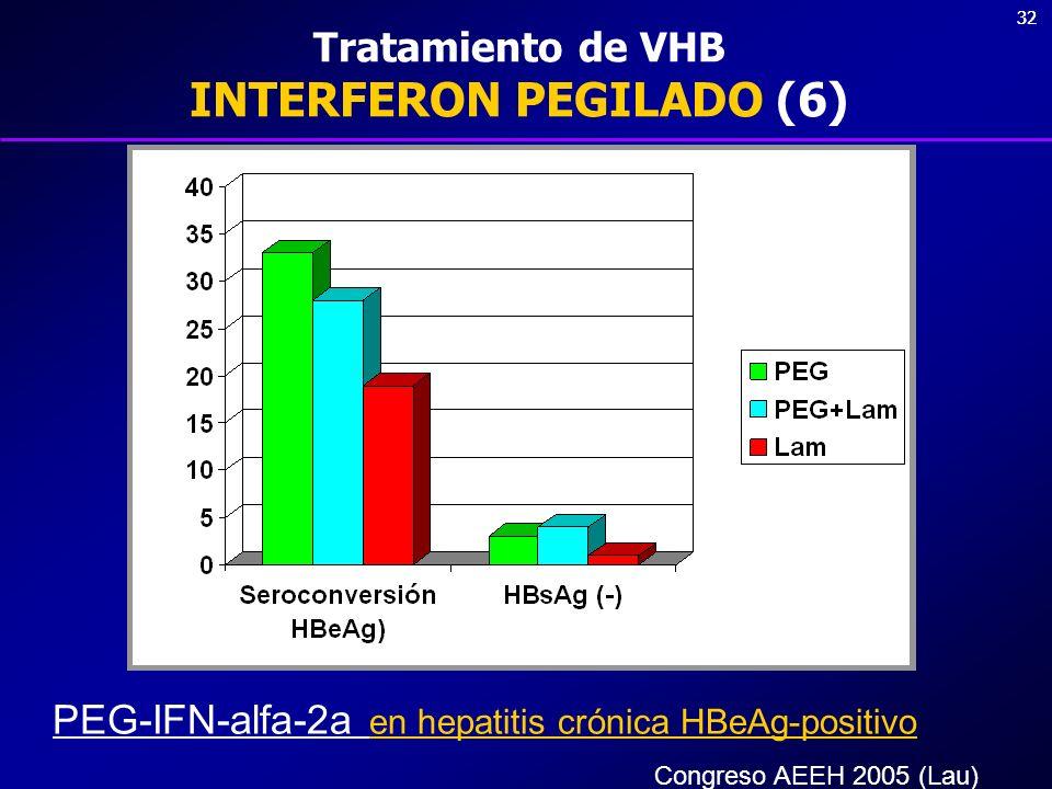 32 Tratamiento de VHB INTERFERON PEGILADO (6) PEG-IFN-alfa-2a en hepatitis crónica HBeAg-positivo Congreso AEEH 2005 (Lau)