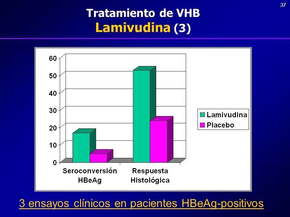 37 Tratamiento de VHB Lamivudina (3) 3 ensayos clínicos en pacientes HBeAg-positivos