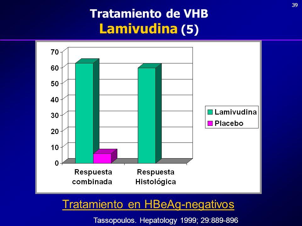 39 Tratamiento de VHB Lamivudina (5) Tratamiento en HBeAg-negativos Tassopoulos. Hepatology 1999; 29:889-896