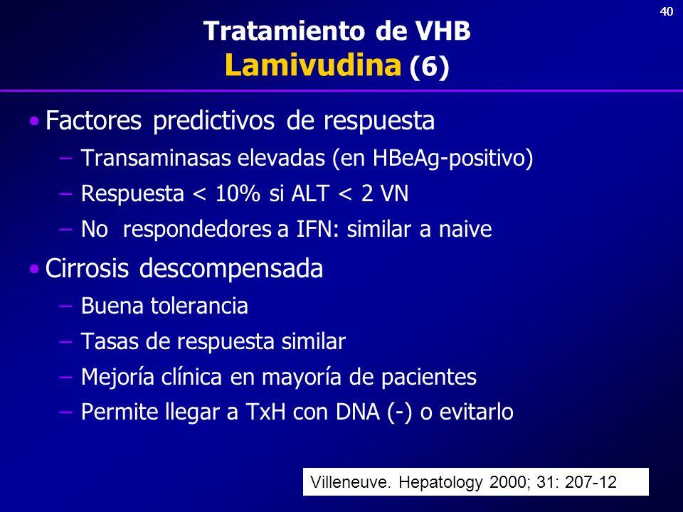 40 Tratamiento de VHB Lamivudina (6) Factores predictivos de respuesta –Transaminasas elevadas (en HBeAg-positivo) –Respuesta < 10% si ALT < 2 VN –No