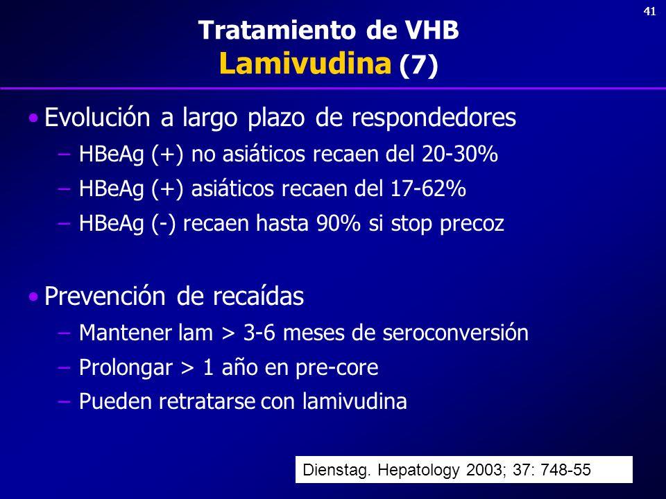 41 Tratamiento de VHB Lamivudina (7) Evolución a largo plazo de respondedores –HBeAg (+) no asiáticos recaen del 20-30% –HBeAg (+) asiáticos recaen de