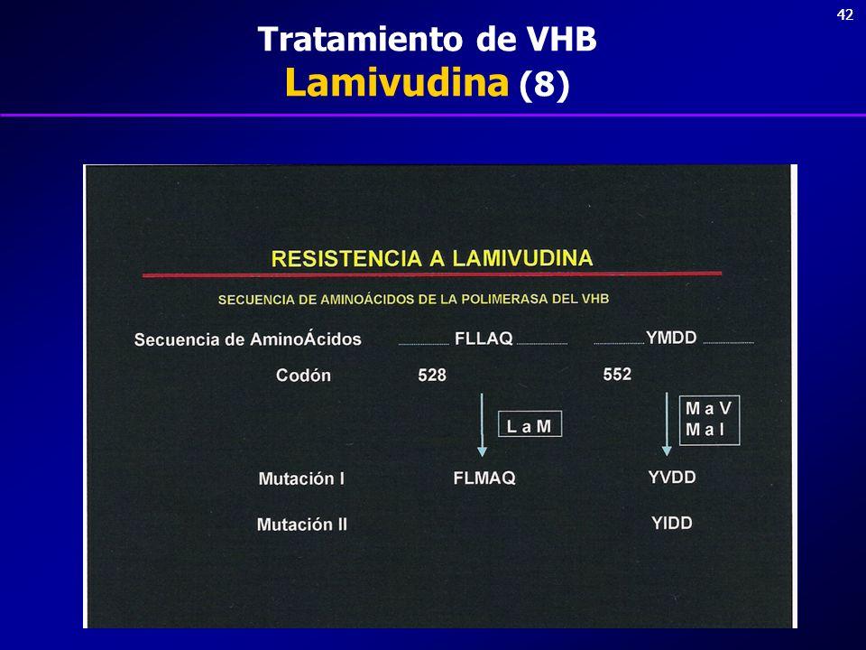 42 Tratamiento de VHB Lamivudina (8)