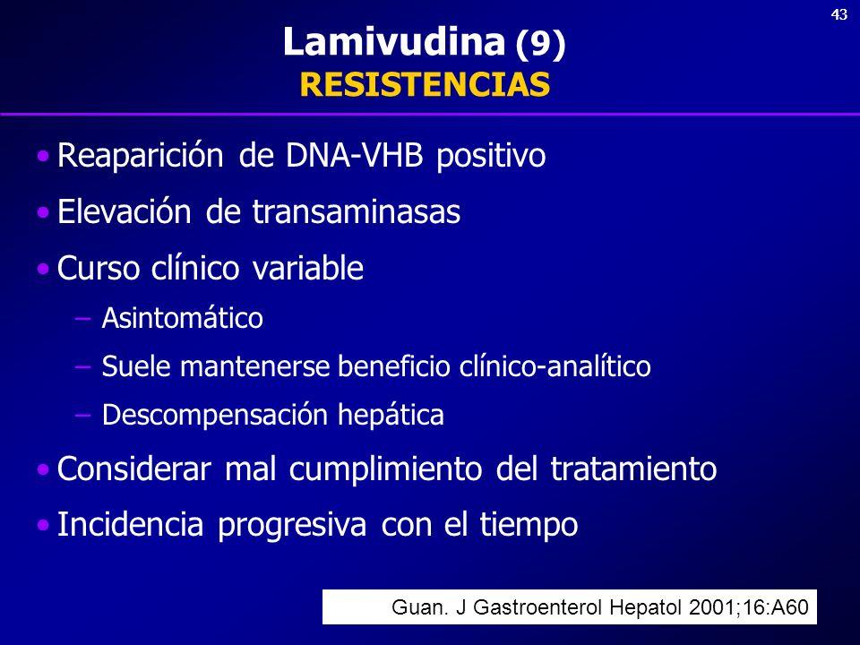 43 Lamivudina (9) RESISTENCIAS Reaparición de DNA-VHB positivo Elevación de transaminasas Curso clínico variable –Asintomático –Suele mantenerse benef