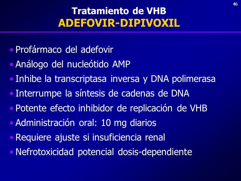 46 Tratamiento de VHB ADEFOVIR-DIPIVOXIL Profármaco del adefovir Análogo del nucleótido AMP Inhibe la transcriptasa inversa y DNA polimerasa Interrump