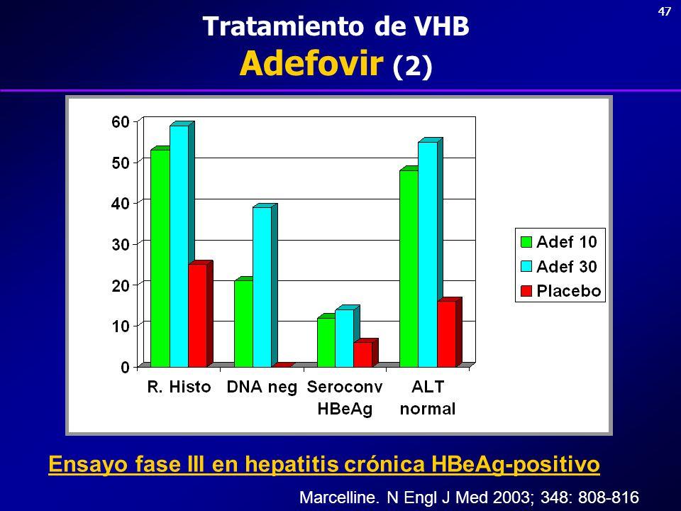 47 Tratamiento de VHB Adefovir (2) Ensayo fase III en hepatitis crónica HBeAg-positivo Marcelline. N Engl J Med 2003; 348: 808-816