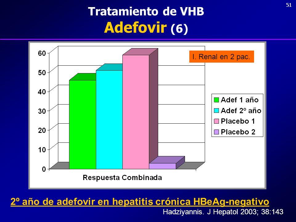 51 Tratamiento de VHB Adefovir (6) 2º año de adefovir en hepatitis crónica HBeAg-negativo Hadziyannis. J Hepatol 2003; 38:143 I. Renal en 2 pac.