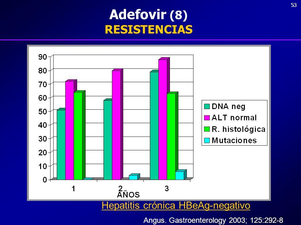 53 Adefovir (8) RESISTENCIAS Hepatitis crónica HBeAg-negativo Angus. Gastroenterology 2003; 125:292-8