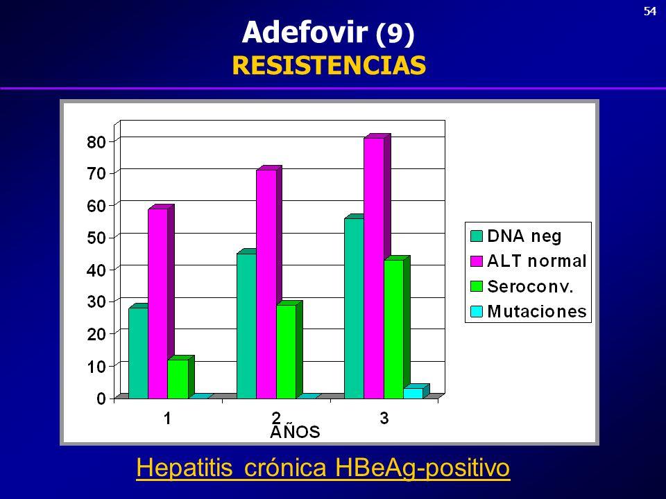 54 Adefovir (9) RESISTENCIAS Hepatitis crónica HBeAg-positivo