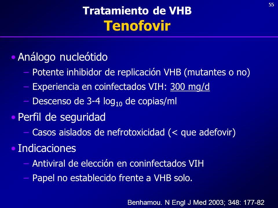 55 Tratamiento de VHB Tenofovir Análogo nucleótido –Potente inhibidor de replicación VHB (mutantes o no) –Experiencia en coinfectados VIH: 300 mg/d –D