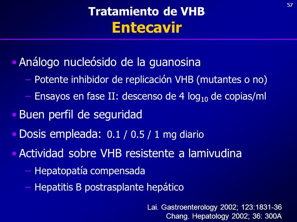 57 Tratamiento de VHB Entecavir Análogo nucleósido de la guanosina –Potente inhibidor de replicación VHB (mutantes o no) –Ensayos en fase II: descenso