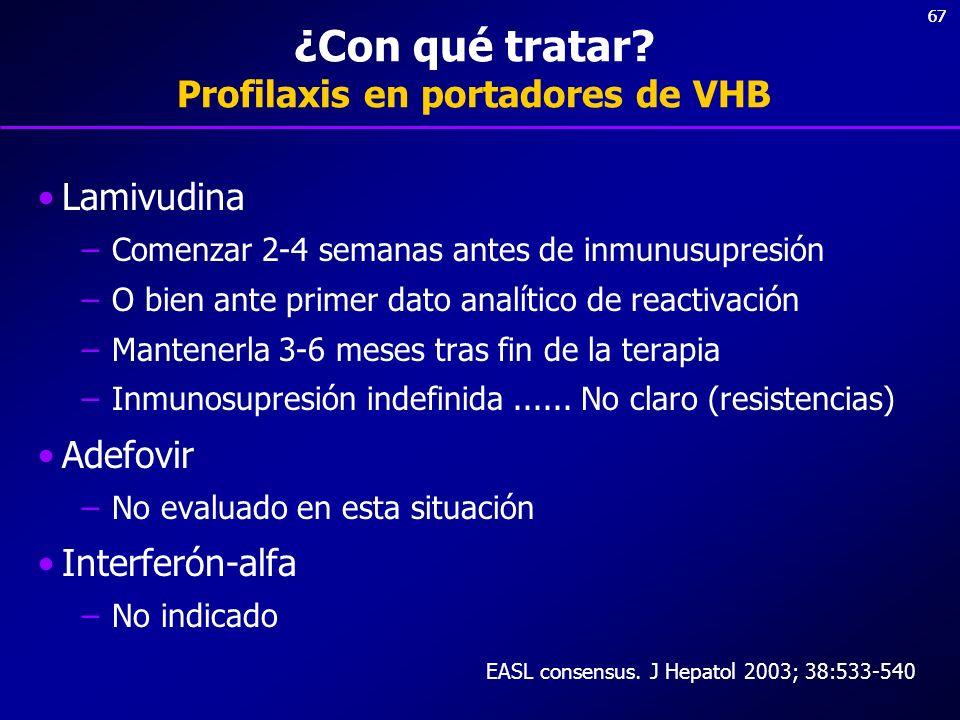 67 ¿Con qué tratar? Profilaxis en portadores de VHB Lamivudina –Comenzar 2-4 semanas antes de inmunusupresión –O bien ante primer dato analítico de re