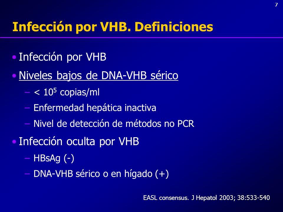 77 Infección por VHB. Definiciones Infección por VHB Niveles bajos de DNA-VHB sérico –< 10 5 copias/ml –Enfermedad hepática inactiva –Nivel de detecci