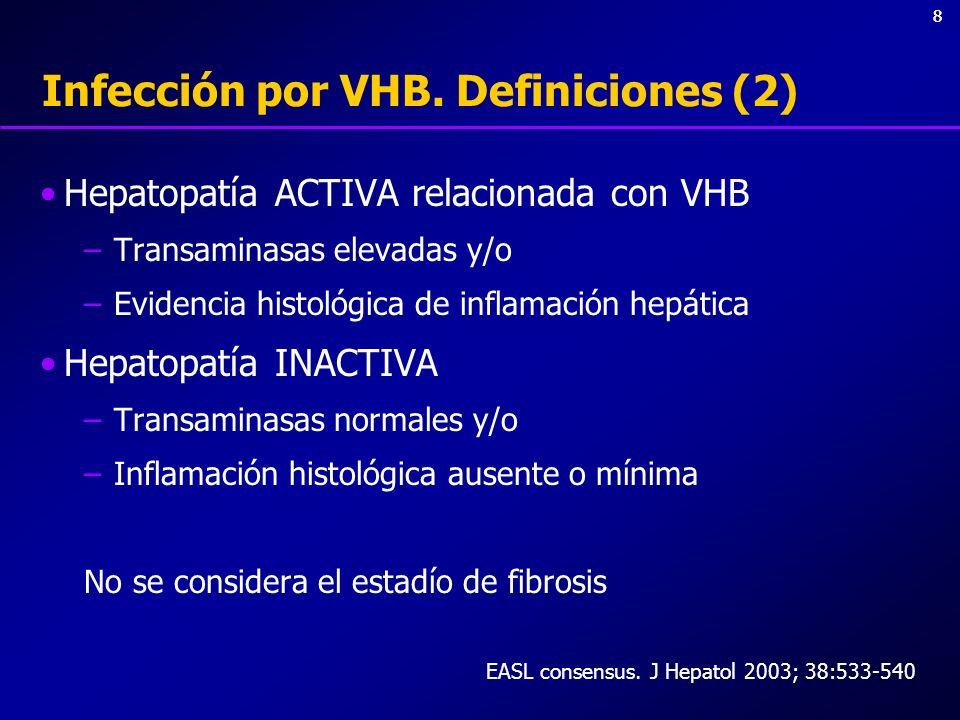 88 Infección por VHB. Definiciones (2) Hepatopatía ACTIVA relacionada con VHB –Transaminasas elevadas y/o –Evidencia histológica de inflamación hepáti