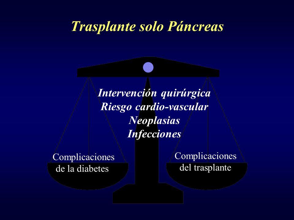 Trasplante solo Páncreas Complicaciones de la diabetes Complicaciones del trasplante Intervención quirúrgica Riesgo cardio-vascular Neoplasias Infecci