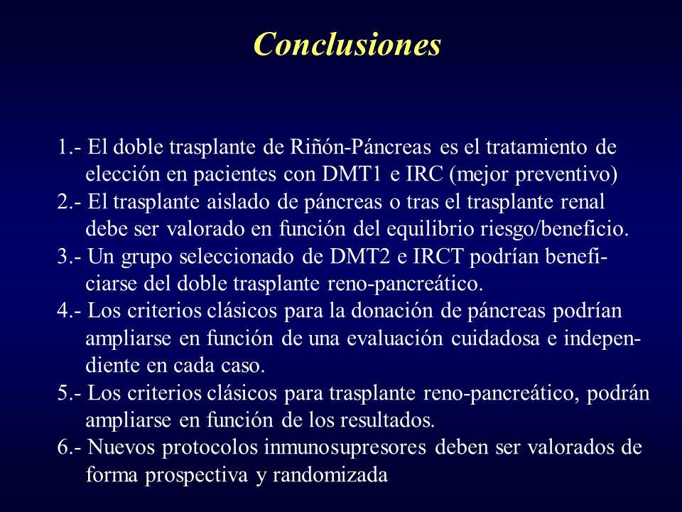 Conclusiones 1.- El doble trasplante de Riñón-Páncreas es el tratamiento de elección en pacientes con DMT1 e IRC (mejor preventivo) 2.- El trasplante