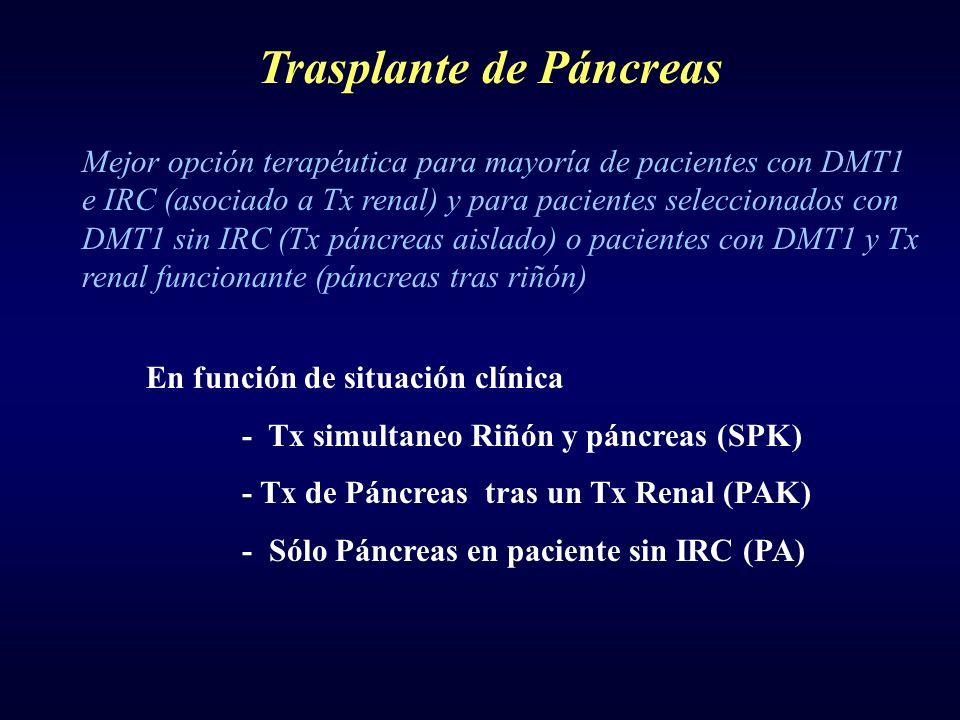 Trasplante de Páncreas Mejor opción terapéutica para mayoría de pacientes con DMT1 e IRC (asociado a Tx renal) y para pacientes seleccionados con DMT1