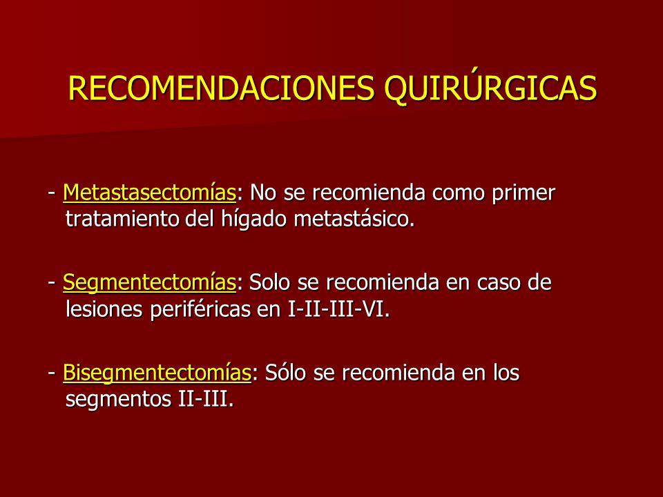 RECOMENDACIONES QUIRÚRGICAS - Metastasectomías: No se recomienda como primer tratamiento del hígado metastásico. - Metastasectomías: No se recomienda