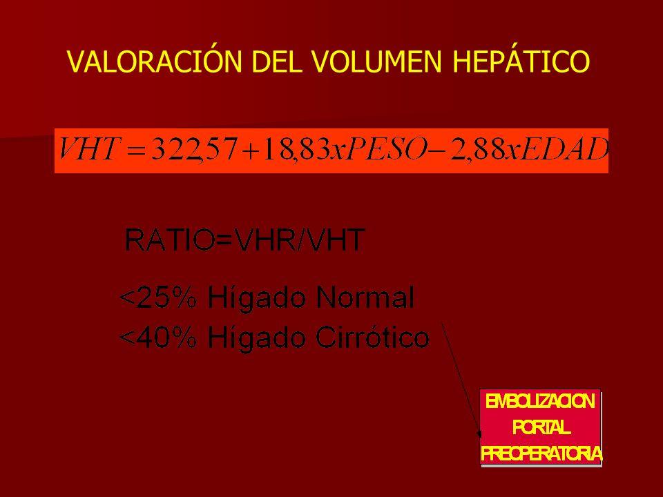 VALORACIÓN DEL VOLUMEN HEPÁTICO