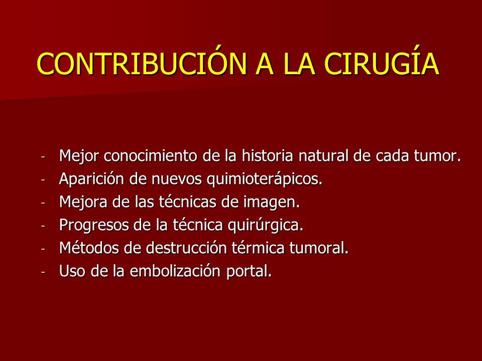 OBJETIVOS DE LA CIRUGÍA - Eliminar completamente la enfermedad neoplásica hepática.