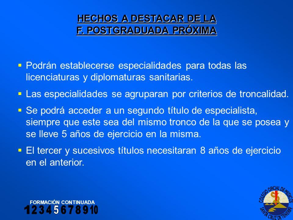 HECHOS A DESTACAR EN LA F.