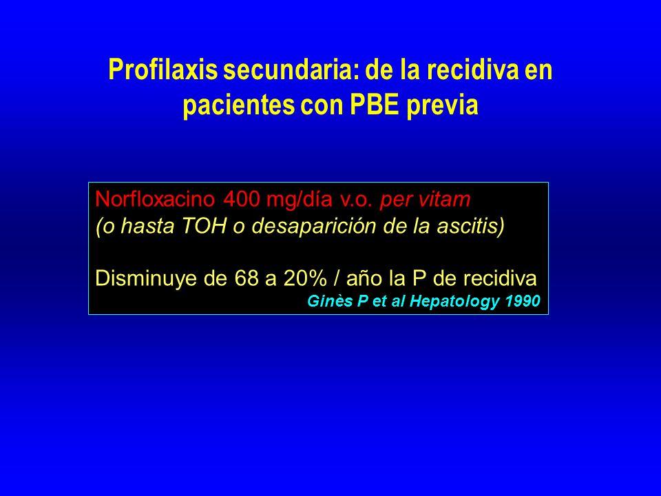 Profilaxis secundaria: de la recidiva en pacientes con PBE previa Norfloxacino 400 mg/día v.o.