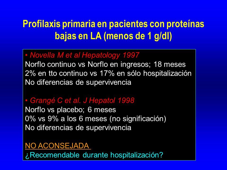 Profilaxis primaria en pacientes con proteínas bajas en LA (menos de 1 g/dl) Novella M et al Hepatology 1997 Norflo continuo vs Norflo en ingresos; 18 meses 2% en tto continuo vs 17% en sólo hospitalización No diferencias de supervivencia Grangé C et al.