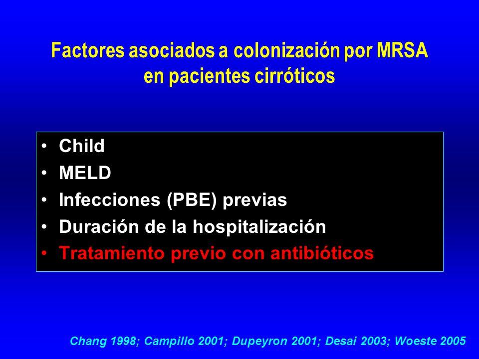 Factores asociados a colonización por MRSA en pacientes cirróticos Child MELD Infecciones (PBE) previas Duración de la hospitalización Tratamiento previo con antibióticos Chang 1998; Campillo 2001; Dupeyron 2001; Desai 2003; Woeste 2005