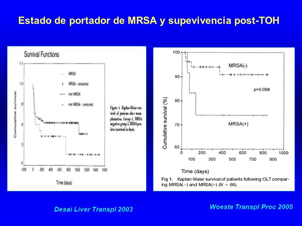 Woeste Transpl Proc 2005 Desai Liver Transpl 2003 Estado de portador de MRSA y supevivencia post-TOH