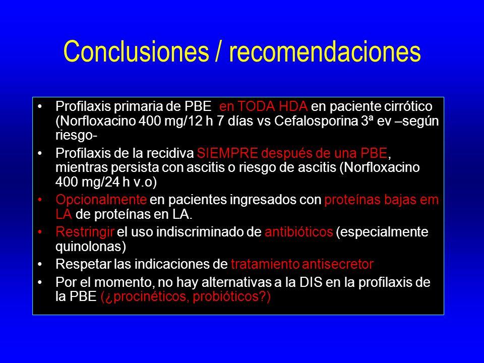 Conclusiones / recomendaciones Profilaxis primaria de PBE en TODA HDA en paciente cirrótico (Norfloxacino 400 mg/12 h 7 días vs Cefalosporina 3ª ev –según riesgo- Profilaxis de la recidiva SIEMPRE después de una PBE, mientras persista con ascitis o riesgo de ascitis (Norfloxacino 400 mg/24 h v.o) Opcionalmente en pacientes ingresados con proteínas bajas em LA de proteínas en LA.