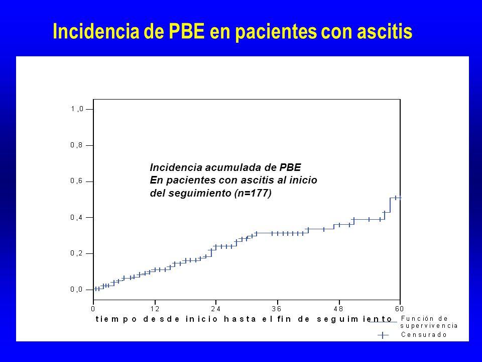 Prevalencia de colonización por MRSA en cirróticos EstudionPoblaciónLoc.% Col.