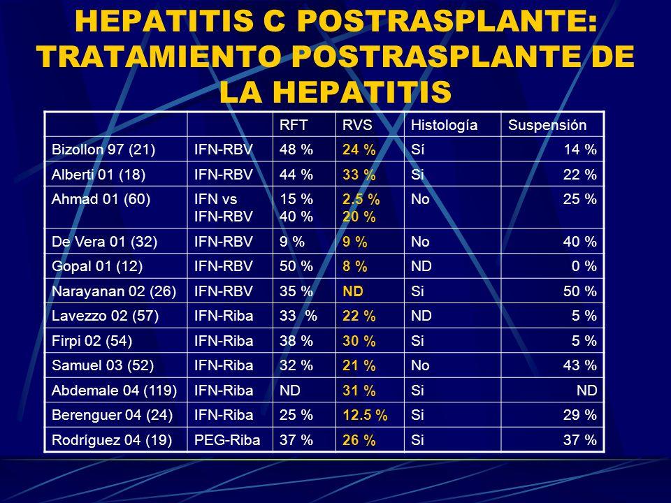 HEPATITIS C POSTRASPLANTE: TRATAMIENTO POSTRASPLANTE DE LA HEPATITIS RFTRVSHistologíaSuspensión Bizollon 97 (21)IFN-RBV48 %24 %Sí14 % Alberti 01 (18)I