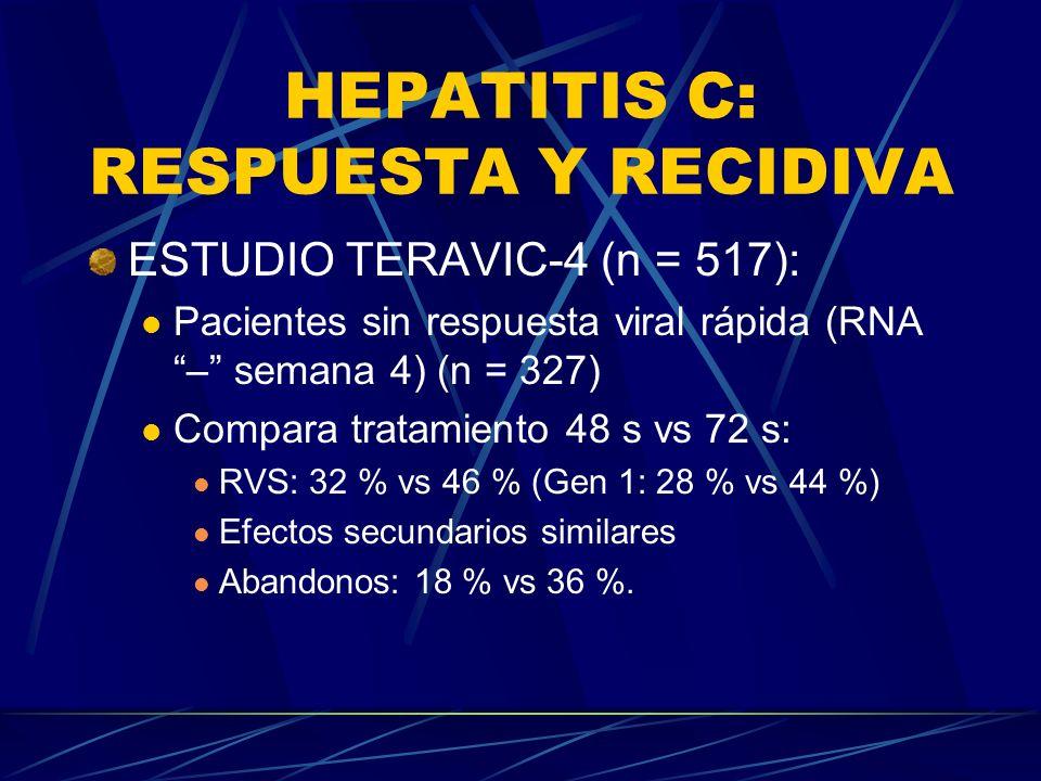 HEPATITIS C: RESPUESTA Y RECIDIVA ESTUDIO TERAVIC-4 (n = 517): Pacientes sin respuesta viral rápida (RNA – semana 4) (n = 327) Compara tratamiento 48