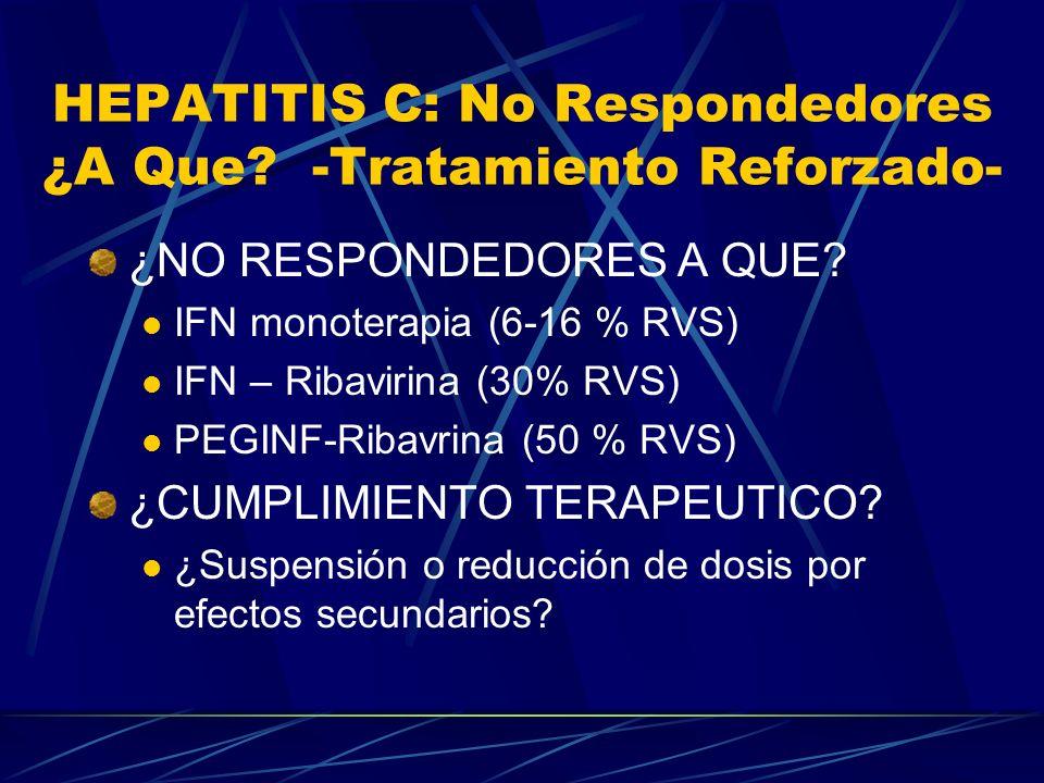 HEPATITIS C: No Respondedores ¿A Que? -Tratamiento Reforzado- ¿NO RESPONDEDORES A QUE? IFN monoterapia (6-16 % RVS) IFN – Ribavirina (30% RVS) PEGINF-